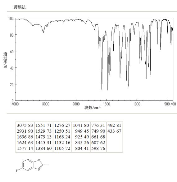 5-氟-2-甲基苯并恶唑红外图谱(ir2)